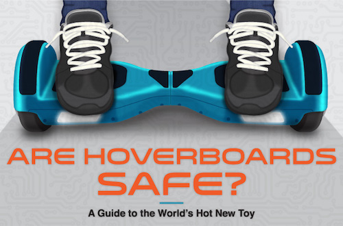 Hoverboard Safety Swegway UK